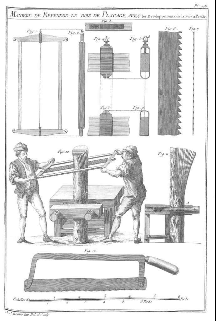 Illustration technique de débit du placage au XVIIIe siècle